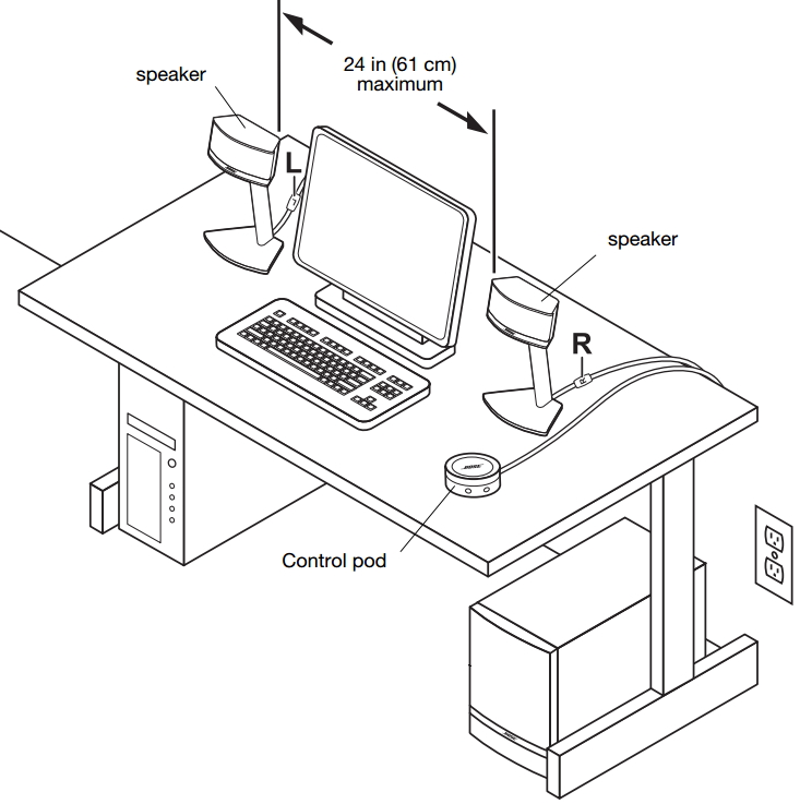 How To Build A Computer Step By Step